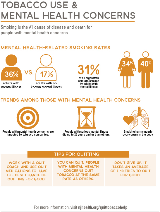 Those With Mental Health Concerns